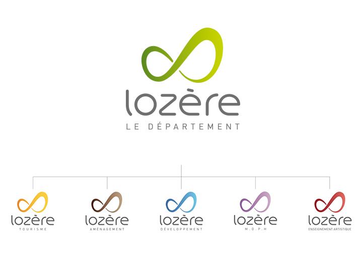 Agence Les Dissidents - Conseil départemental Lozère